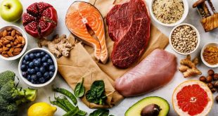 Strategies for Curtailing Protein Deficiency
