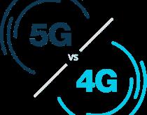 Operators to Lose $2 Billion Revenue on 4G, 5G Data Roaming Misidentification